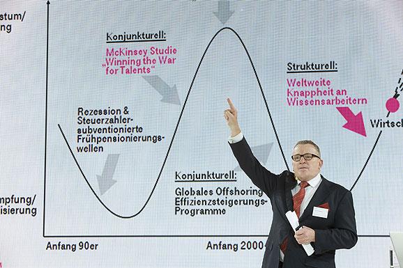 Thomas Sattelberger, Personalvorstand Deutsche Telekom