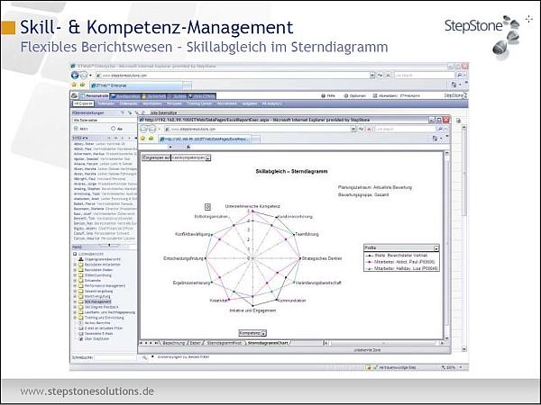 Skill-Abgleich mit StepStone-Solutions Tools
