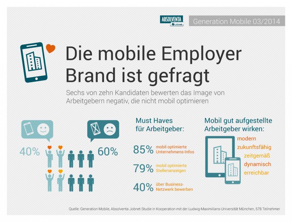 chart_absolventa_infografik_mobile_Studie_Employer_Branding_2014