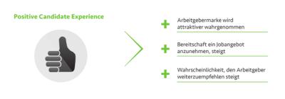 chart_viasto_2014_recruiting_experience_webinar