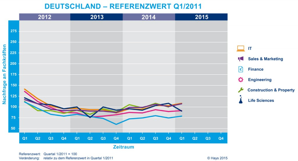 001_2014-Q4-D-Uebergreifend-Q1-2011