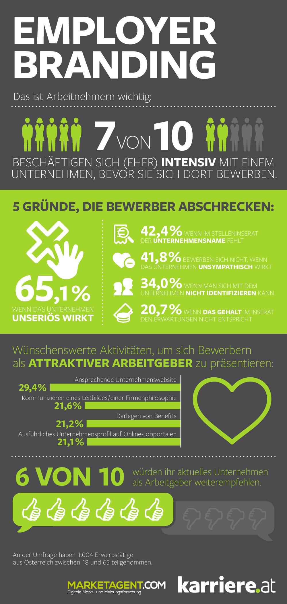 chart_karriere_at_infografik_employer_branding