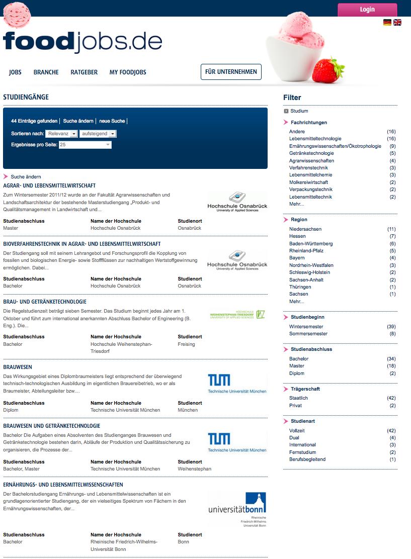chart_foodjobs_de_Screen_Studiengange