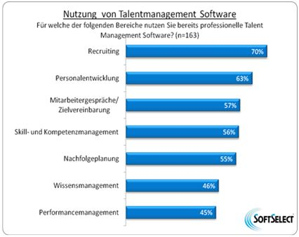 chart_Talent_Management_Software_Cornerstone_2015