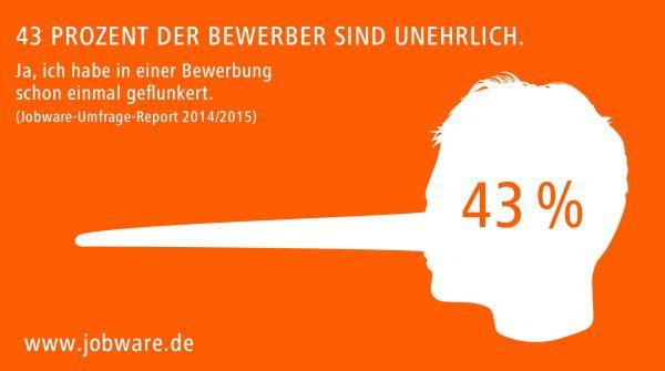 picture_Jobware Umfrage-Report Ehrlichkeit