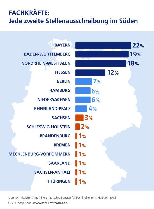 chart_stepstone_Fachkraeftemarkt_Bundeslaender_2015