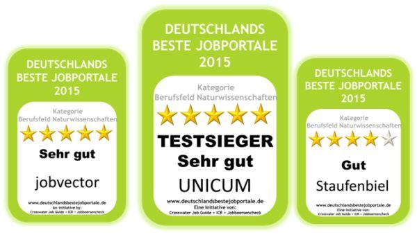 Top Jobportale Zielgruppe Naturwissenschaften