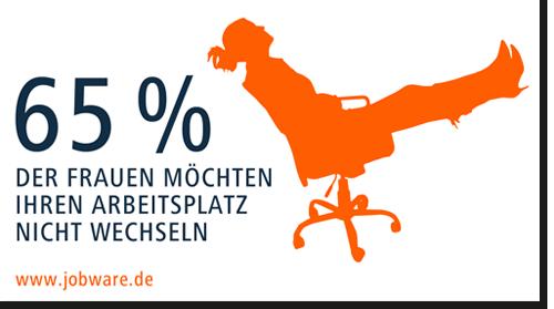 chart_Jobware_Wechselbereitschaft_nach_Geschlecht_2015