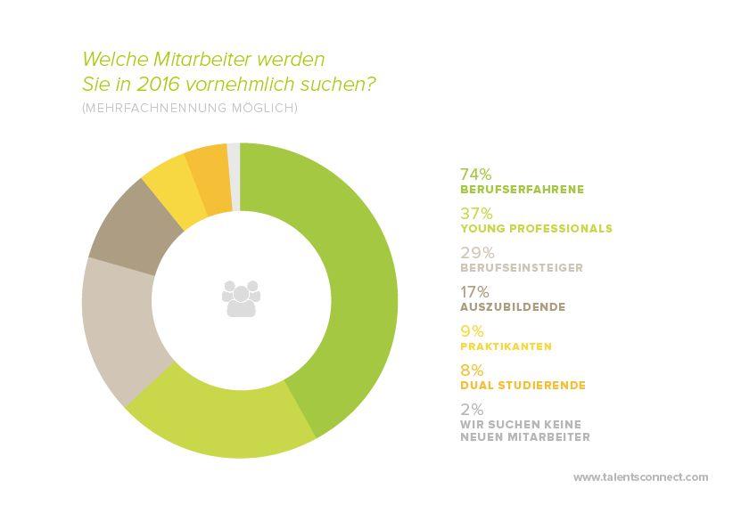 chart_tc_jahresumfrage2