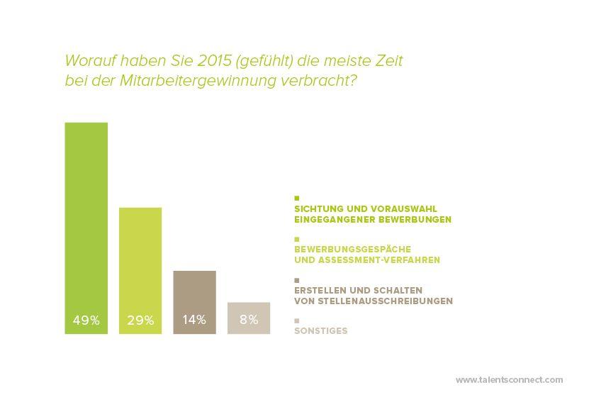 chart_tc_jahresumfrage3
