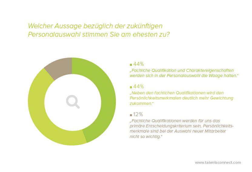 chart_tc_jahresumfrage4
