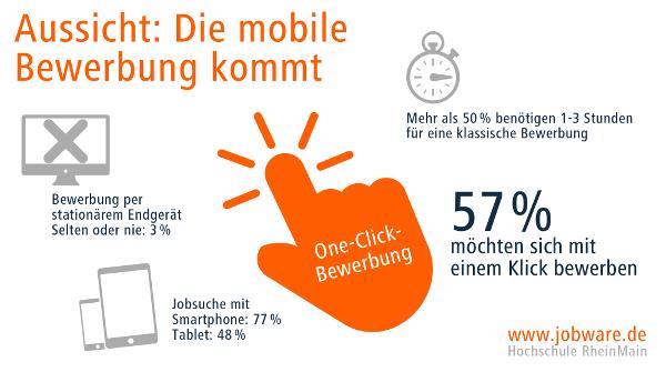 chart_jobware_mobile_bewerbung_2016