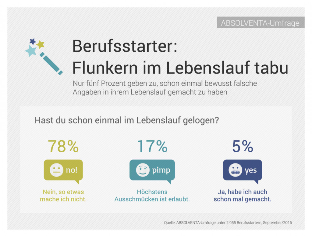 chart_absolventa_lebenslauf_2016