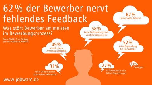 chart_Jobware_feedback_2017_03