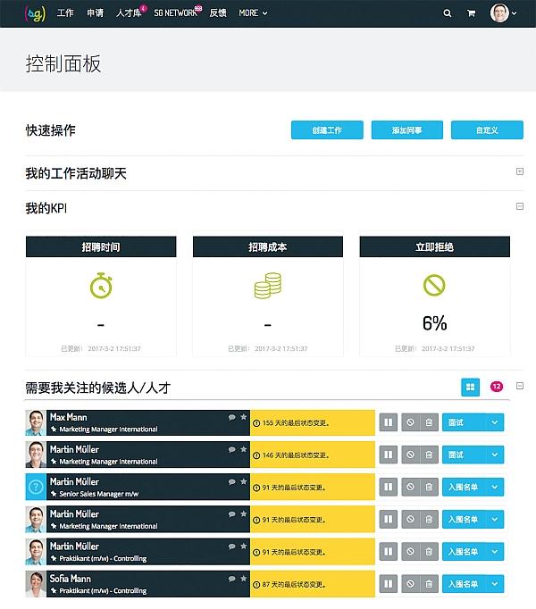 chart_softgarden_Mandarin-1