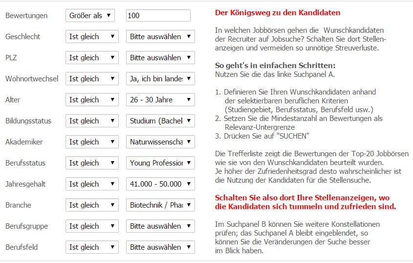 picture_koenigsweg_wunschkandidaten_Jobboersen_Kompass