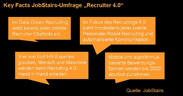 chart_Jobstairs_Keyfacts_Recruiter_4_0