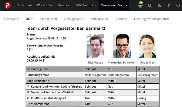 Mit rexx 360°-Feedback beurteilen Sie ihre Mitarbeiter und Führungskräfte multidimensional.