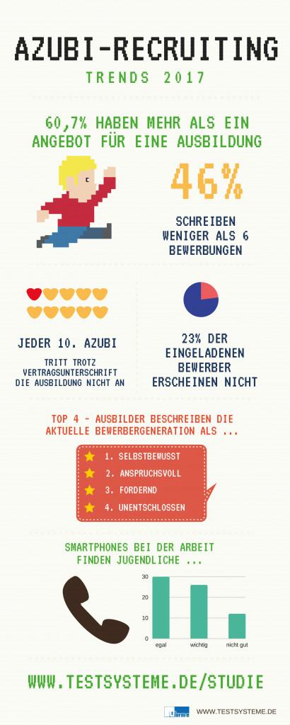 picture_Azubi-Recruiting-Trends-2017-Infografik