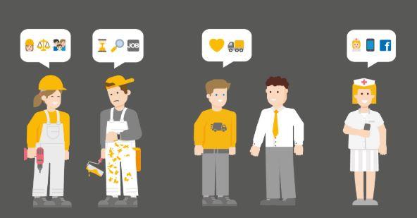 mobilejob.com, Steffen Manes, Nichtakademiker, Blue-Collar-Kompass, Befristung, Jobsicherheit, Work-Life-Balance, Gehaltsinformationen, Digitale Stellenanzeigen, Crosswater Job Guide,