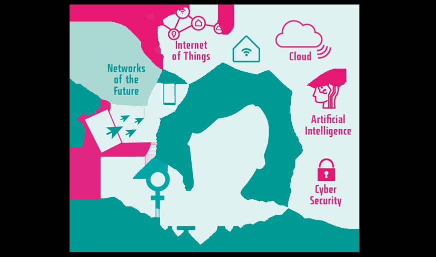 MINT Award für Frauen,