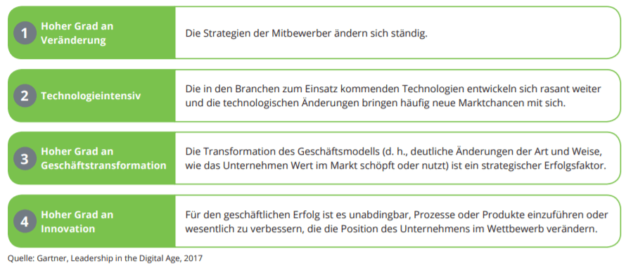Gartner, SHL, Talent Management, Führungskräfteentwicklung, Digitale Transformation, Crosswater Job Guide,